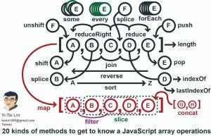 js中的数组Array对象